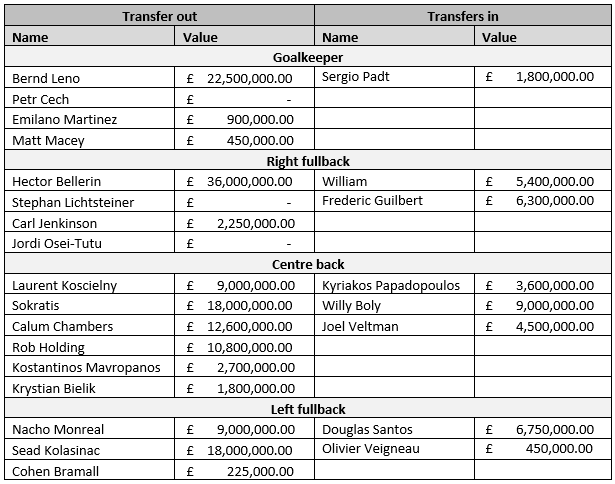 transfer value (1)