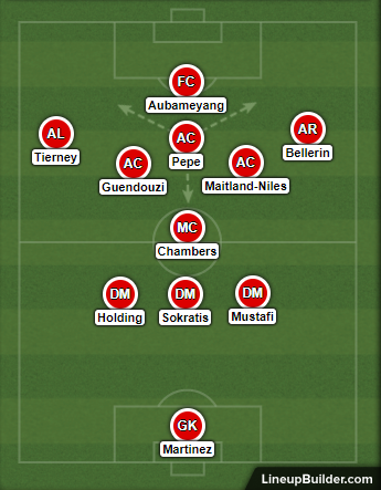 Attacking Line Up