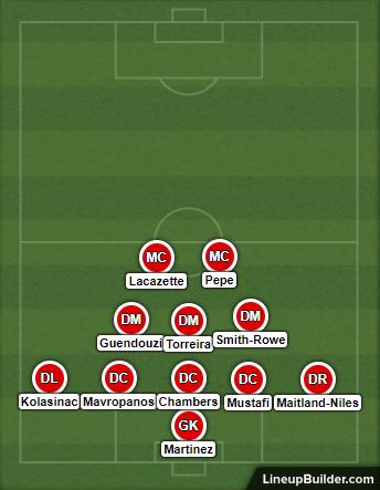 Defensive Line Up